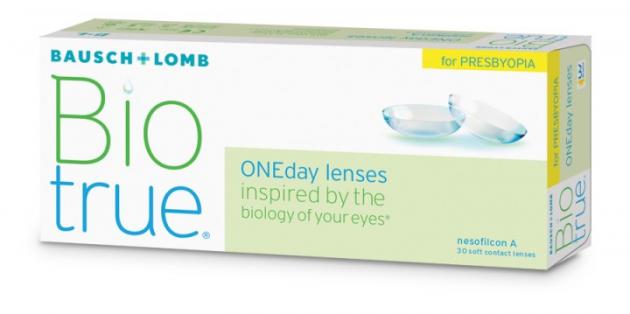 Biotrue OneDay for Presbyopia 30er Box